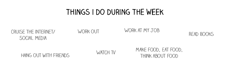 Create a list of what you do during the week